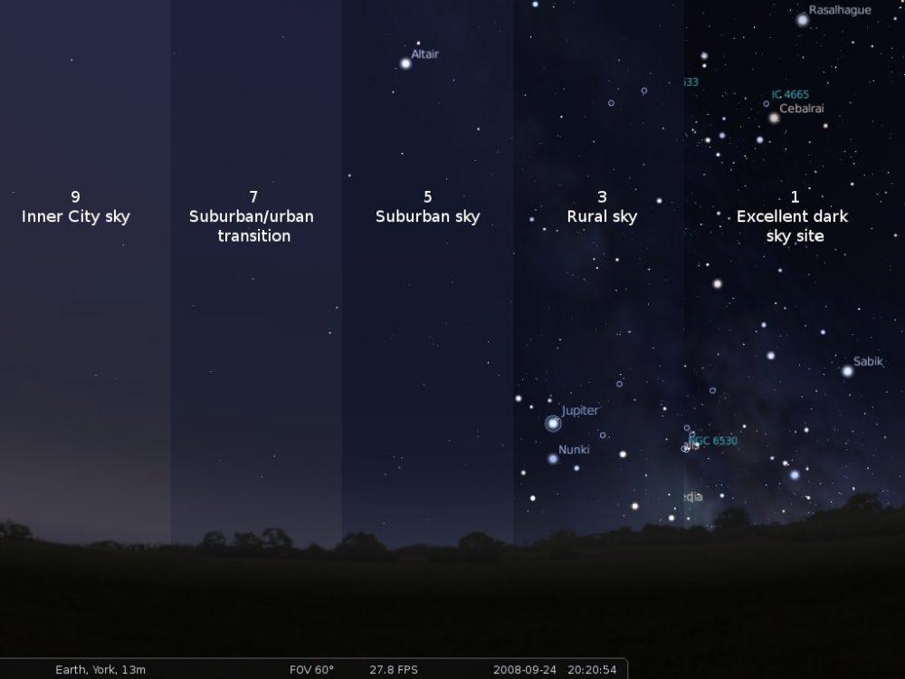 Contaminacion Luminica, Mas de la Segarra, ver las estrellas